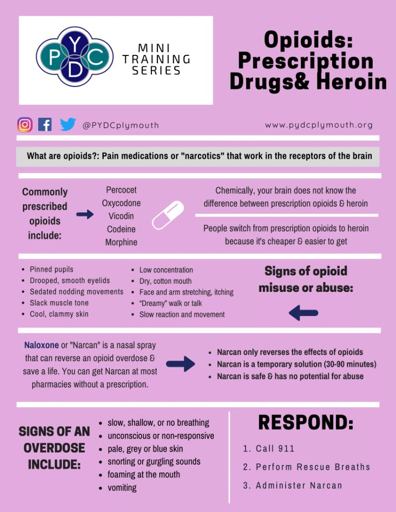 Opioids Rx and Heroin Mini Training